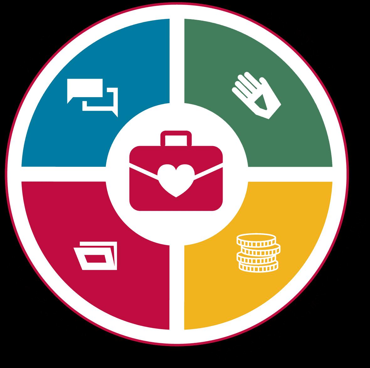 Die Elementer der Betrieblichen Pflegeversicherung